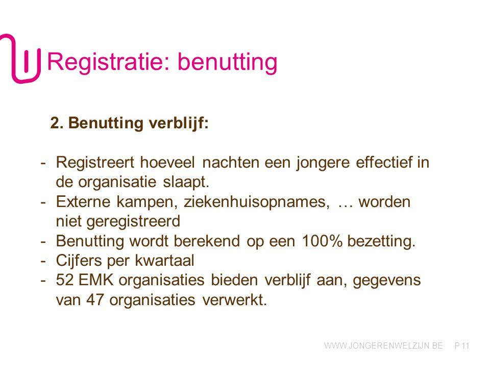 WWW.JONGERENWELZIJN.BE P 11 Registratie: benutting 2. Benutting verblijf: -Registreert hoeveel nachten een jongere effectief in de organisatie slaapt.