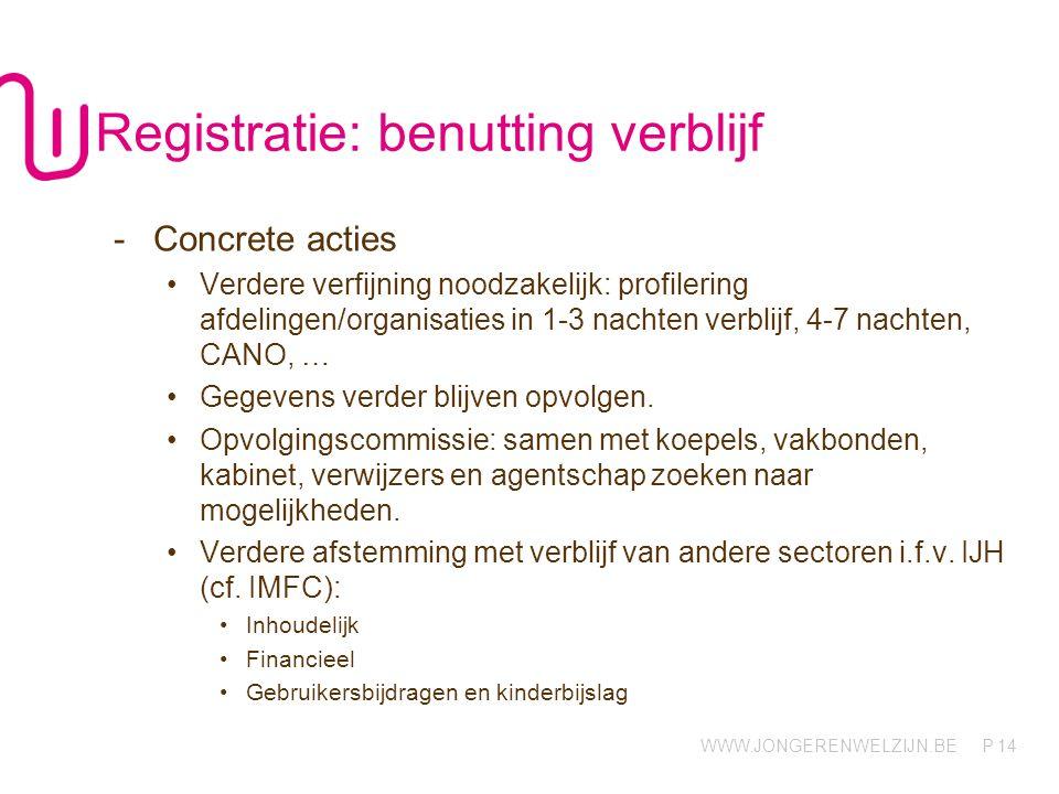 WWW.JONGERENWELZIJN.BE P 14 Registratie: benutting verblijf -Concrete acties Verdere verfijning noodzakelijk: profilering afdelingen/organisaties in 1