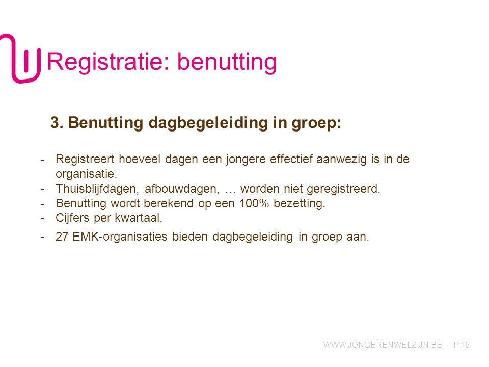 WWW.JONGERENWELZIJN.BE P 15 Registratie: benutting 3.