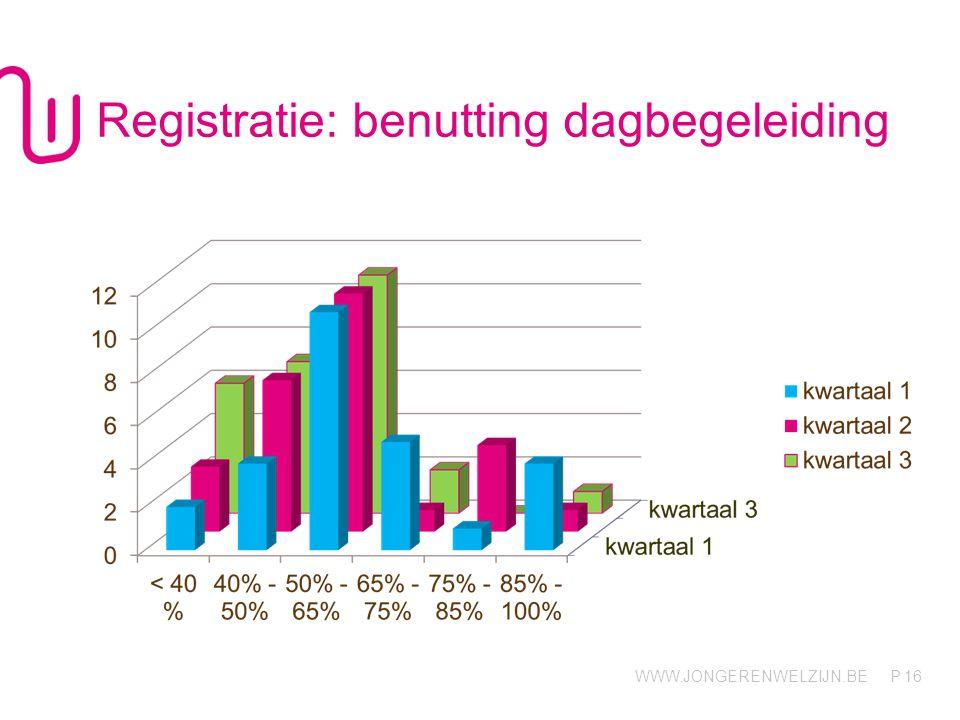 WWW.JONGERENWELZIJN.BE P 16 Registratie: benutting dagbegeleiding