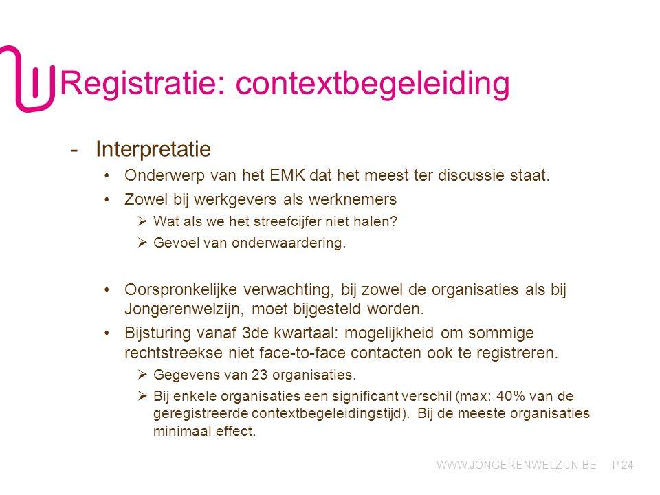 WWW.JONGERENWELZIJN.BE P 24 Registratie: contextbegeleiding -Interpretatie Onderwerp van het EMK dat het meest ter discussie staat. Zowel bij werkgeve