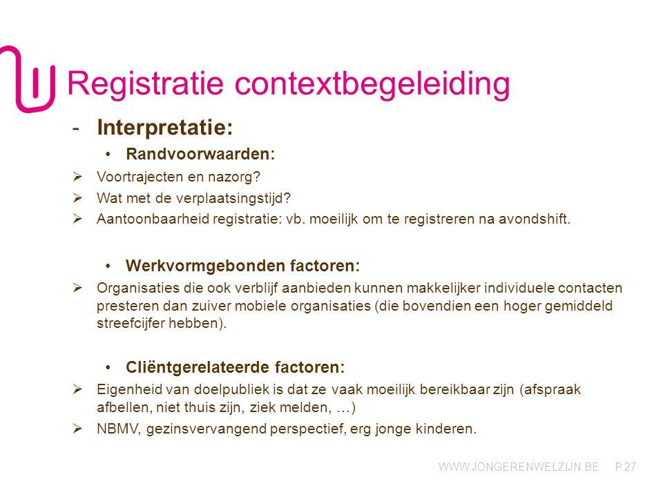 WWW.JONGERENWELZIJN.BE P 27 Registratie contextbegeleiding -Interpretatie: Randvoorwaarden:  Voortrajecten en nazorg?  Wat met de verplaatsingstijd?