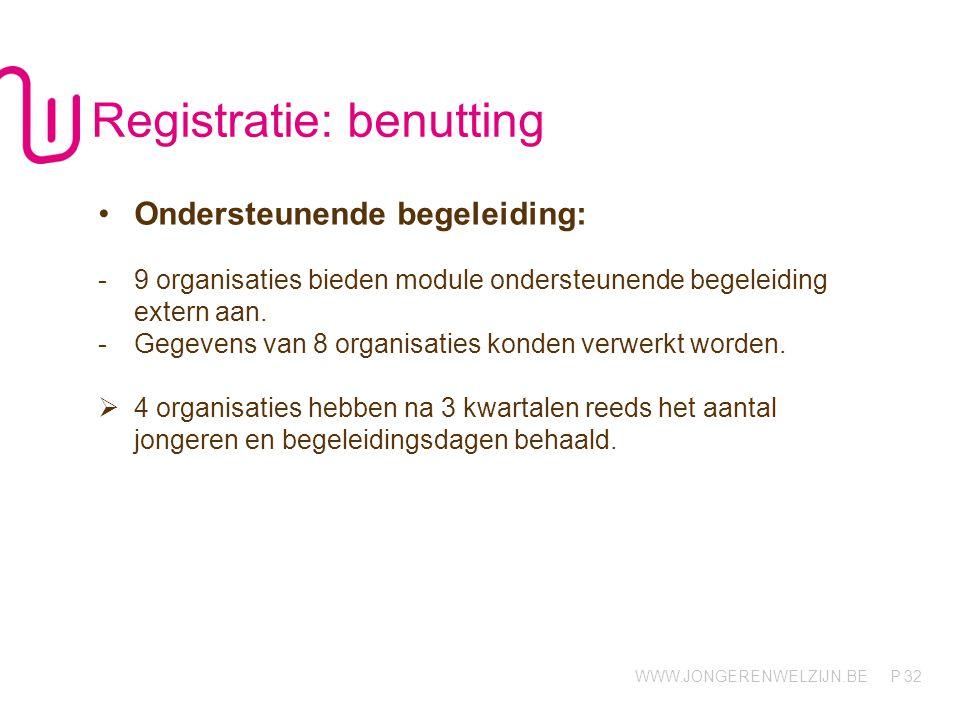 WWW.JONGERENWELZIJN.BE P 32 Registratie: benutting Ondersteunende begeleiding: -9 organisaties bieden module ondersteunende begeleiding extern aan.