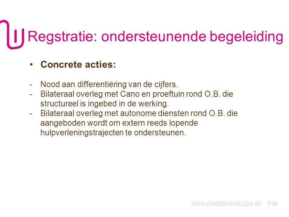 WWW.JONGERENWELZIJN.BE P 34 Regstratie: ondersteunende begeleiding Concrete acties: -Nood aan differentiëring van de cijfers. -Bilateraal overleg met