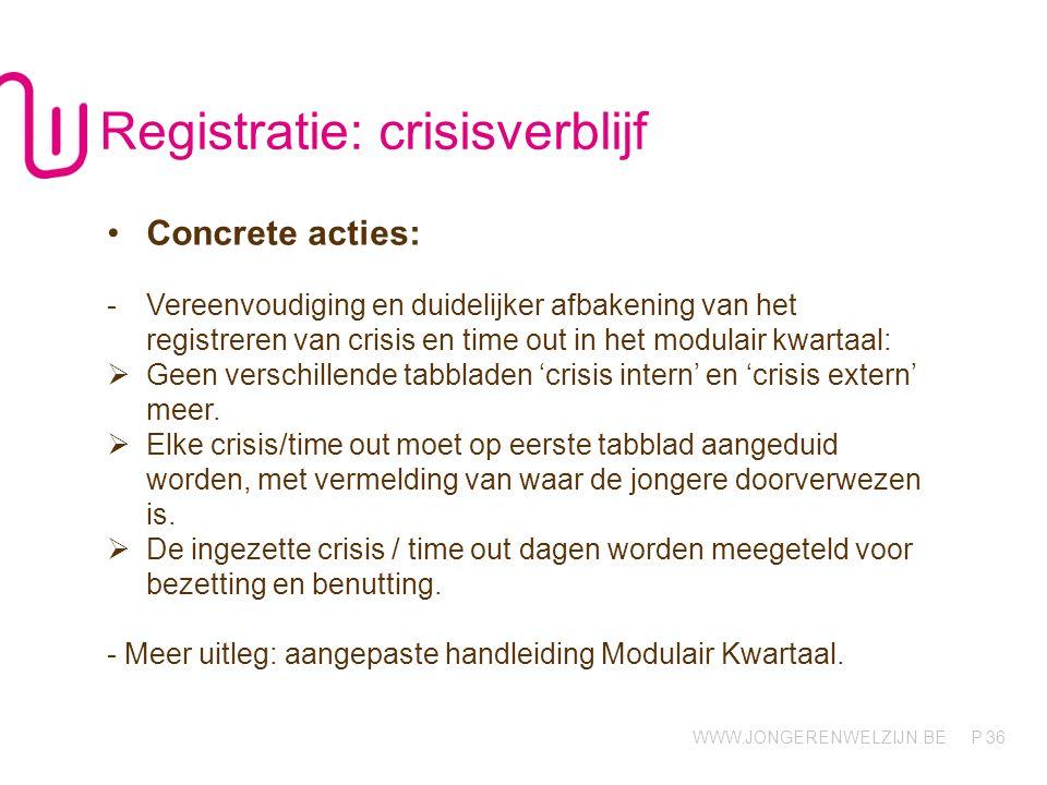 WWW.JONGERENWELZIJN.BE P 36 Registratie: crisisverblijf Concrete acties: -Vereenvoudiging en duidelijker afbakening van het registreren van crisis en