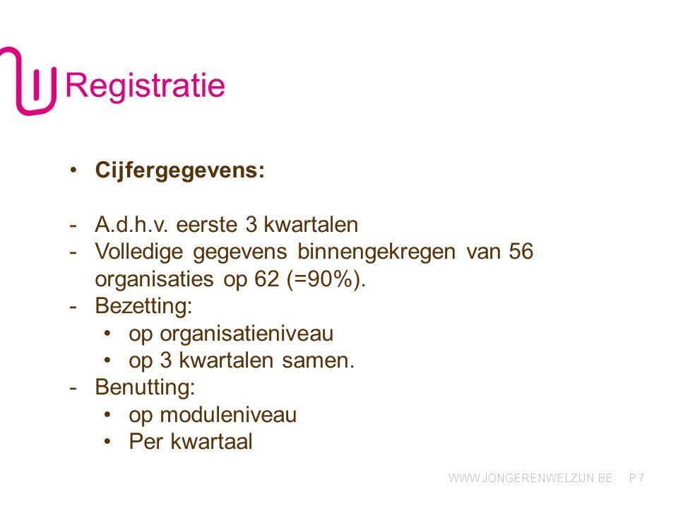 WWW.JONGERENWELZIJN.BE P 7 Registratie Cijfergegevens: -A.d.h.v.