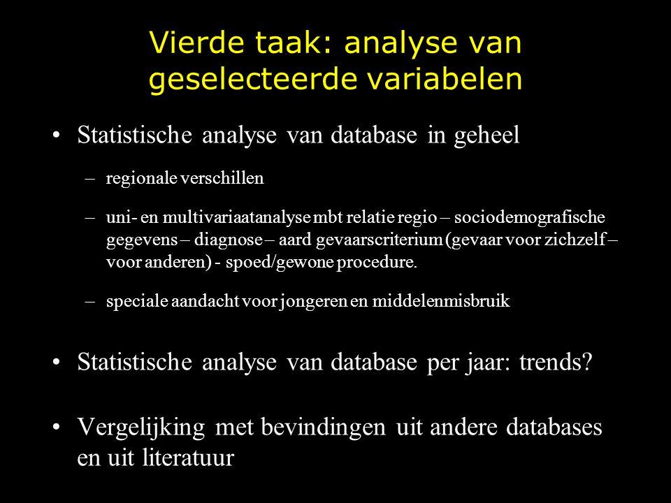 Vierde taak: analyse van geselecteerde variabelen Statistische analyse van database in geheel –regionale verschillen –uni- en multivariaatanalyse mbt