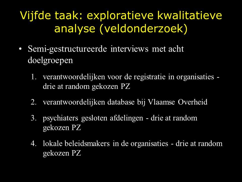 Vijfde taak: exploratieve kwalitatieve analyse (veldonderzoek) Semi-gestructureerde interviews met acht doelgroepen 1.verantwoordelijken voor de regis