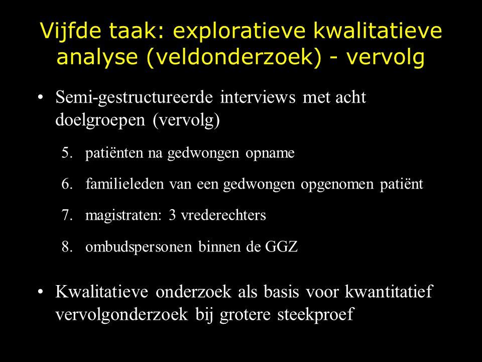 Vijfde taak: exploratieve kwalitatieve analyse (veldonderzoek) - vervolg Semi-gestructureerde interviews met acht doelgroepen (vervolg) 5.patiënten na