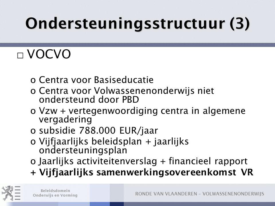 RONDE VAN VLAANDEREN – VOLWASSENENONDERWIJS Beleidsdomein Onderwijs en Vorming Ondersteuningsstructuur (3) □ VOCVO oCentra voor Basiseducatie oCentra
