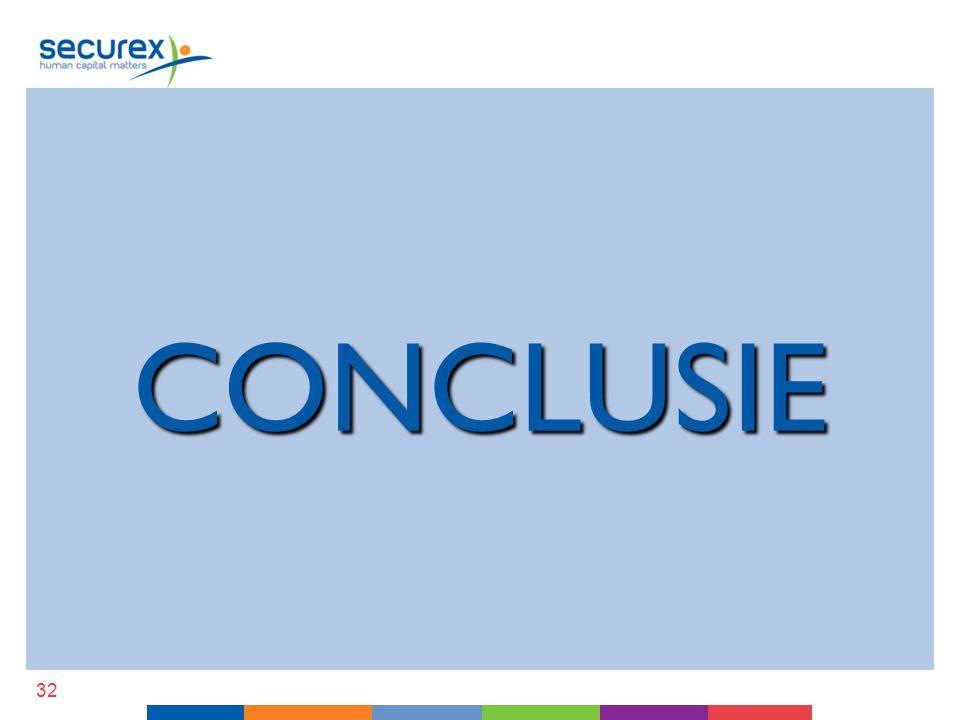 32 CONCLUSIE