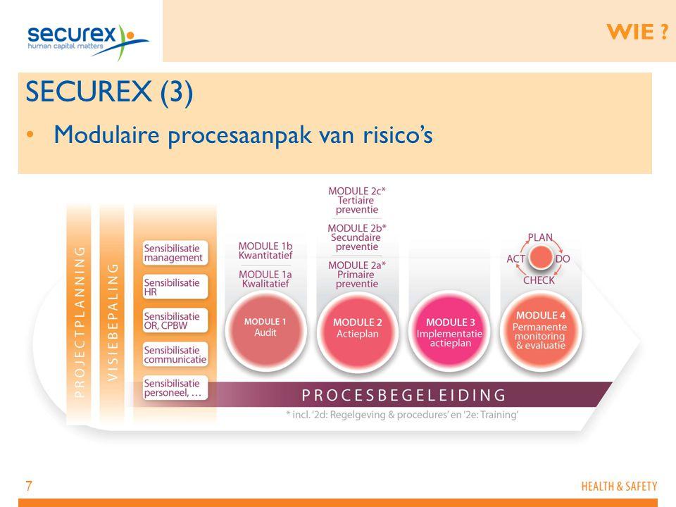 7 WIE ? SECUREX (3) Modulaire procesaanpak van risico's