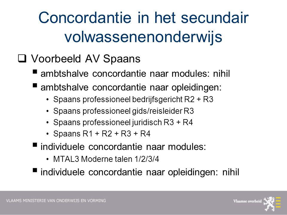 Concordantie in het secundair volwassenenonderwijs  Voorbeeld AV Spaans  ambtshalve concordantie naar modules: nihil  ambtshalve concordantie naar opleidingen: Spaans professioneel bedrijfsgericht R2 + R3 Spaans professioneel gids/reisleider R3 Spaans professioneel juridisch R3 + R4 Spaans R1 + R2 + R3 + R4  individuele concordantie naar modules: MTAL3 Moderne talen 1/2/3/4  individuele concordantie naar opleidingen: nihil