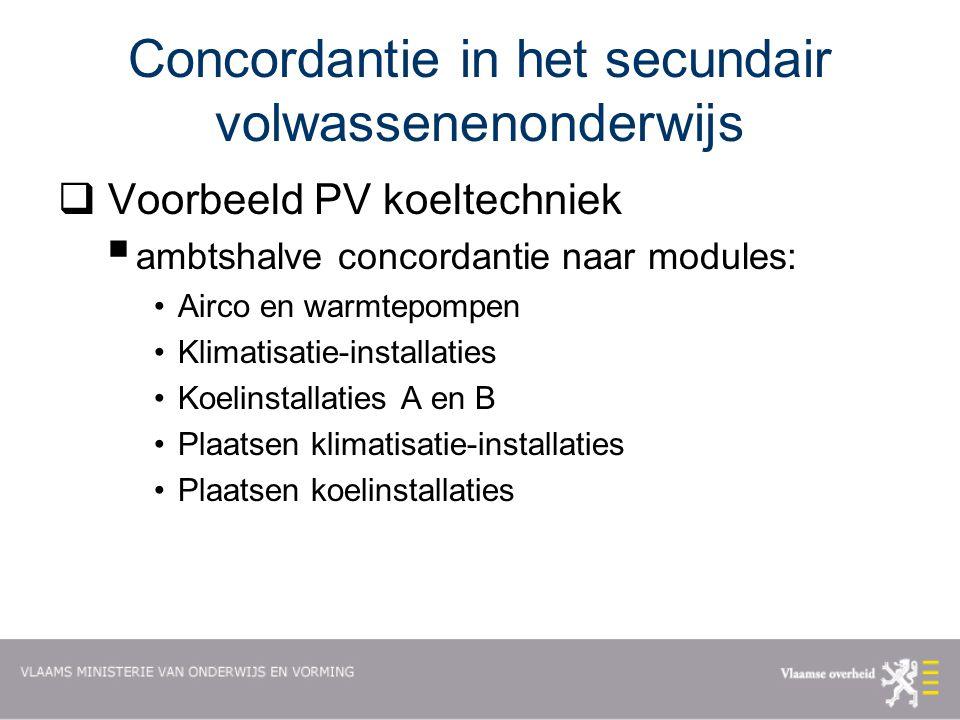 Concordantie in het secundair volwassenenonderwijs  Voorbeeld PV koeltechniek  ambtshalve concordantie naar modules: Airco en warmtepompen Klimatisatie-installaties Koelinstallaties A en B Plaatsen klimatisatie-installaties Plaatsen koelinstallaties