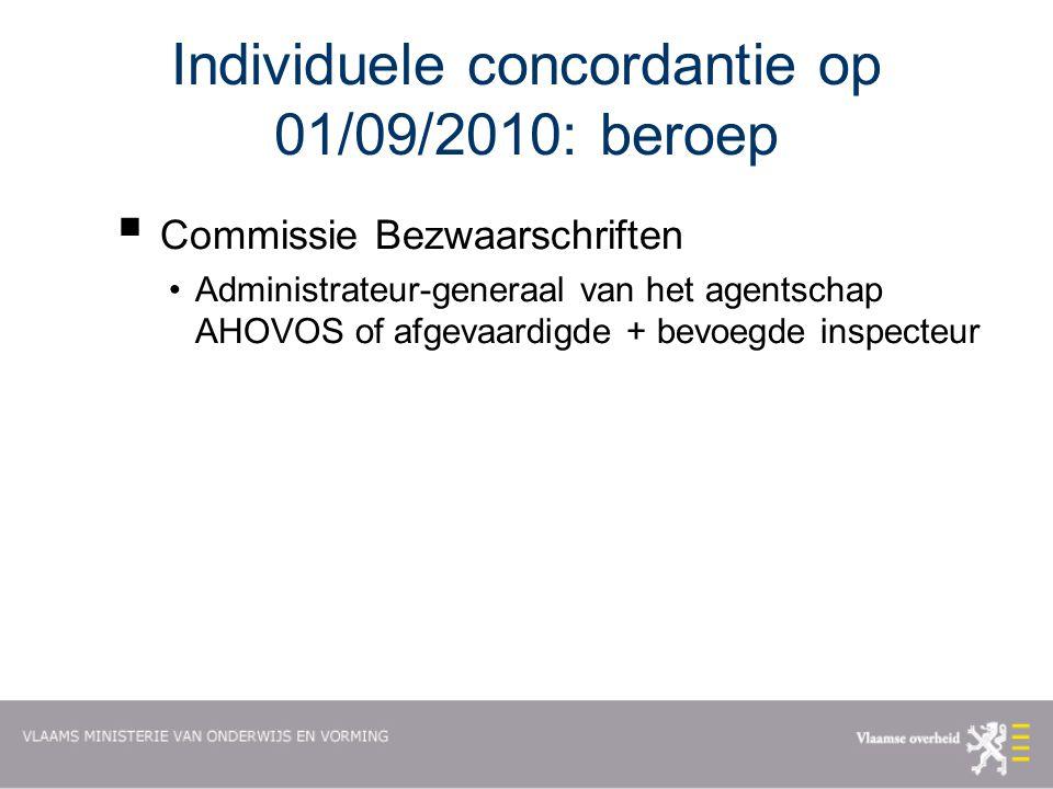 Individuele concordantie op 01/09/2010: beroep  Commissie Bezwaarschriften Administrateur-generaal van het agentschap AHOVOS of afgevaardigde + bevoegde inspecteur