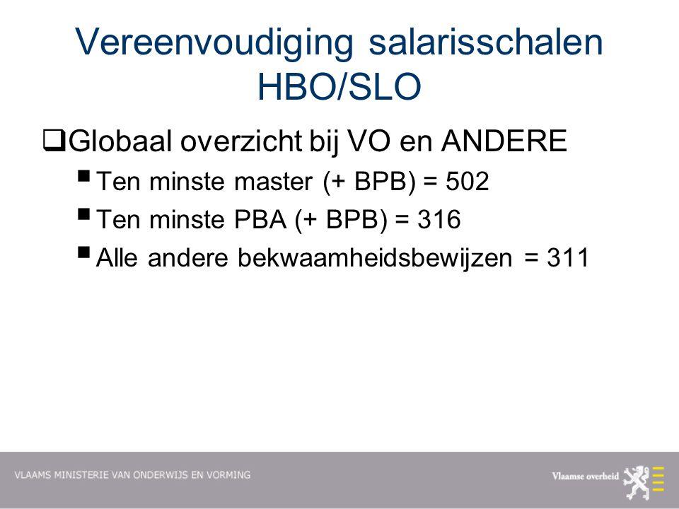Vereenvoudiging salarisschalen HBO/SLO  Globaal overzicht bij VO en ANDERE  Ten minste master (+ BPB) = 502  Ten minste PBA (+ BPB) = 316  Alle andere bekwaamheidsbewijzen = 311