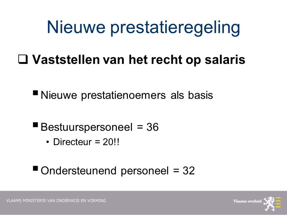 Nieuwe prestatieregeling  Vaststellen van het recht op salaris  Nieuwe prestatienoemers als basis  Bestuurspersoneel = 36 Directeur = 20!.
