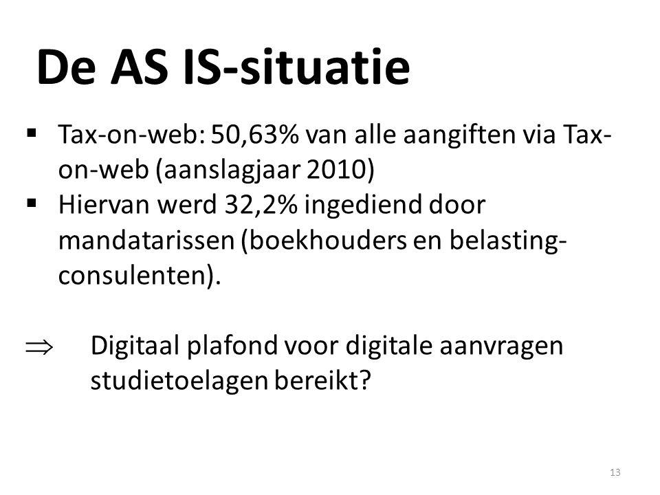 13 De AS IS-situatie  Tax-on-web: 50,63% van alle aangiften via Tax- on-web (aanslagjaar 2010)  Hiervan werd 32,2% ingediend door mandatarissen (boekhouders en belasting- consulenten).