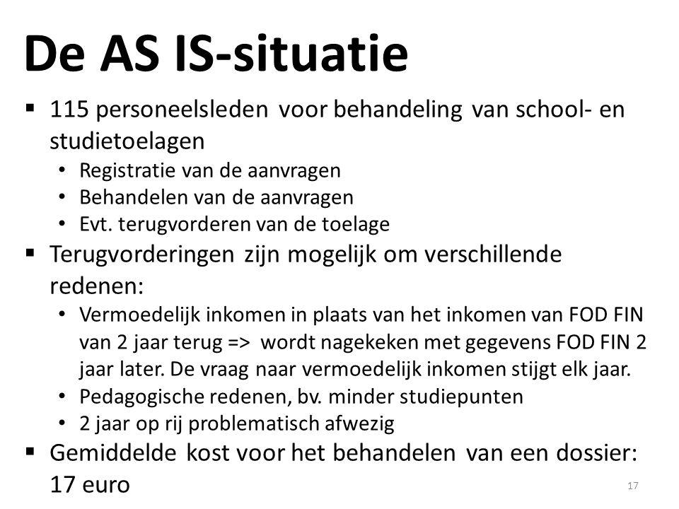 17 De AS IS-situatie  115 personeelsleden voor behandeling van school- en studietoelagen Registratie van de aanvragen Behandelen van de aanvragen Evt.