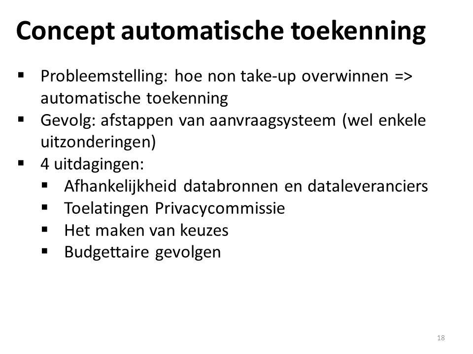 18 Concept automatische toekenning  Probleemstelling: hoe non take-up overwinnen => automatische toekenning  Gevolg: afstappen van aanvraagsysteem (wel enkele uitzonderingen)  4 uitdagingen:  Afhankelijkheid databronnen en dataleveranciers  Toelatingen Privacycommissie  Het maken van keuzes  Budgettaire gevolgen