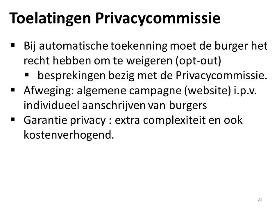 23 Toelatingen Privacycommissie  Bij automatische toekenning moet de burger het recht hebben om te weigeren (opt-out)  besprekingen bezig met de Privacycommissie.