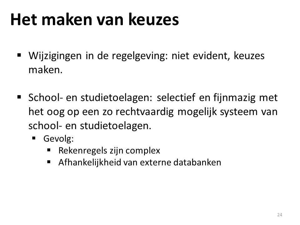 24 Het maken van keuzes  Wijzigingen in de regelgeving: niet evident, keuzes maken.