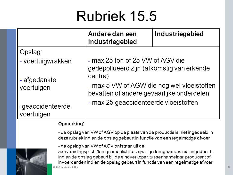 16&17 november 201121 Rubriek 15.5 Andere dan een industriegebied Industriegebied Opslag: - voertuigwrakken - afgedankte voertuigen -geaccidenteerde voertuigen - max 25 ton of 25 VW of AGV die gedepollueerd zijn (afkomstig van erkende centra) - max 5 VW of AGW die nog wel vloeistoffen bevatten of andere gevaarlijke onderdelen - max 25 geaccidenteerde vloeistoffen Opmerking : - de opslag van VW of AGV op de plaats van de productie is niet ingedeeld in deze rubriek indien de opslag gebeurt in functie van een regelmatige afvoer - de opslag van VW of AGV ontstaan uit de aanvaardingsplicht/terugnameplicht of vrijwillige terugname is niet ingedeeld, indien de opslag gebeurt bij de eindverkoper, tussenhandelaar, producent of invoerder den indien de opslag gebeurt in functie van een regelmatige afvoer