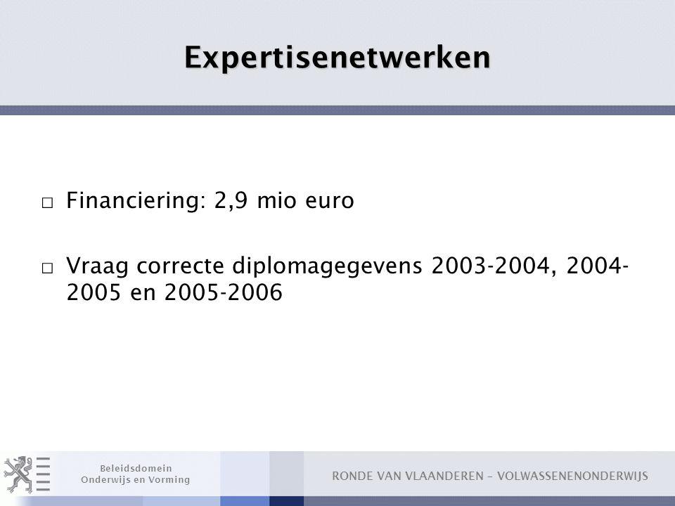 RONDE VAN VLAANDEREN – VOLWASSENENONDERWIJS Beleidsdomein Onderwijs en Vorming Expertisenetwerken □ Financiering: 2,9 mio euro □ Vraag correcte diplomagegevens 2003-2004, 2004- 2005 en 2005-2006
