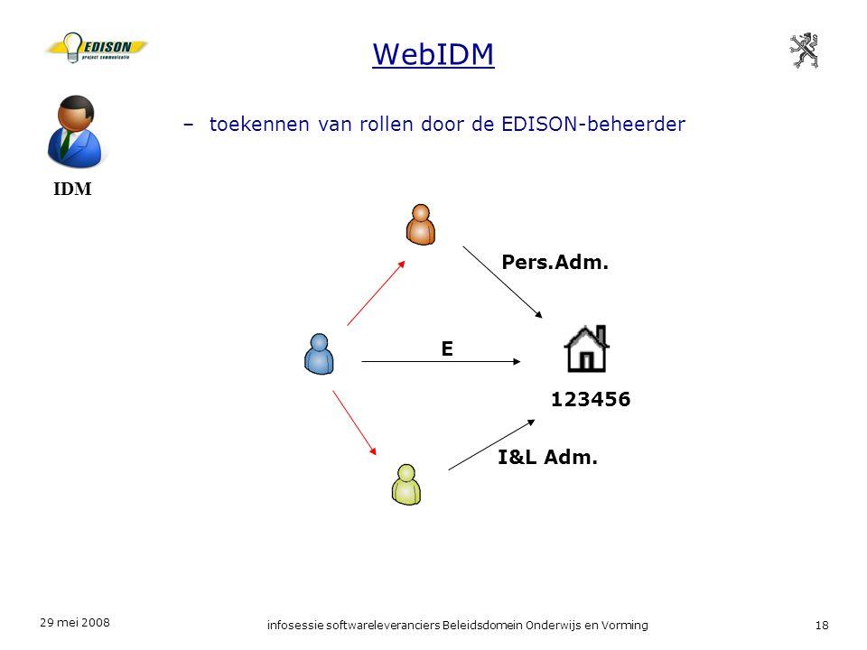 29 mei 2008 infosessie softwareleveranciers Beleidsdomein Onderwijs en Vorming18 WebIDM IDM –toekennen van rollen door de EDISON-beheerder E 123456 Pers.Adm.
