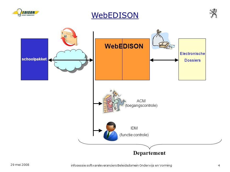 29 mei 2008 infosessie softwareleveranciers Beleidsdomein Onderwijs en Vorming15 WebIDM IDM –EDISON-beheerder : *wordt aangeduid per instelling (bvb directeur) door EDISON- helpdesk *duidt de personen met de rol beh.