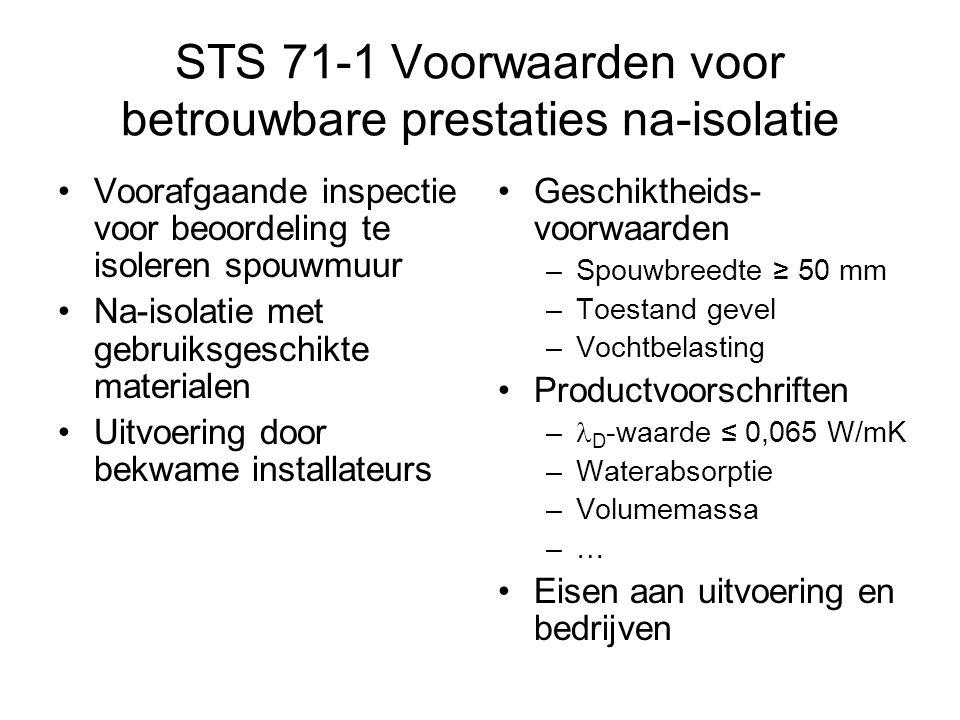 STS 71-1 Voorwaarden voor betrouwbare prestaties na-isolatie Voorafgaande inspectie voor beoordeling te isoleren spouwmuur Na-isolatie met gebruiksgeschikte materialen Uitvoering door bekwame installateurs Geschiktheids- voorwaarden –Spouwbreedte ≥ 50 mm –Toestand gevel –Vochtbelasting Productvoorschriften – D -waarde ≤ 0,065 W/mK –Waterabsorptie –Volumemassa –…–… Eisen aan uitvoering en bedrijven