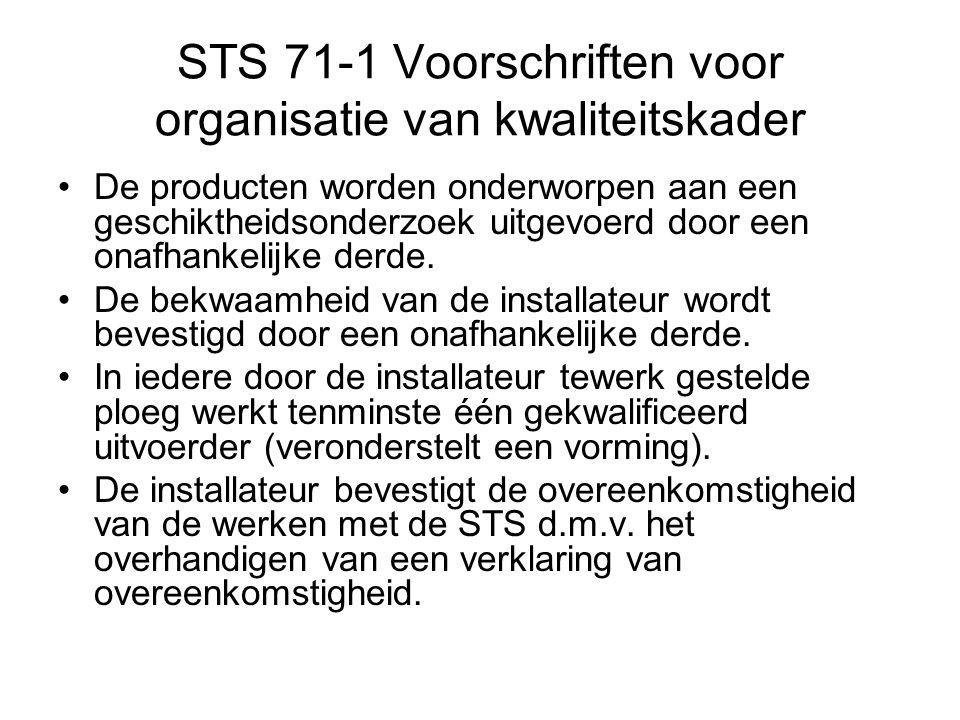 STS 71-1 Voorschriften voor organisatie van kwaliteitskader De producten worden onderworpen aan een geschiktheidsonderzoek uitgevoerd door een onafhankelijke derde.
