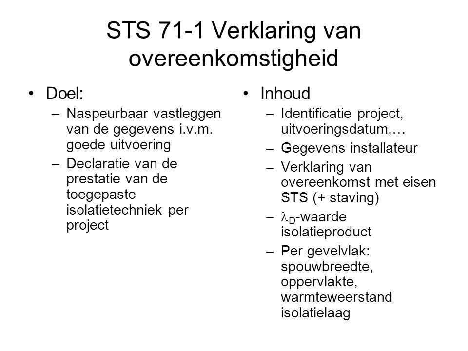 STS 71-1 Verklaring van overeenkomstigheid Doel: –Naspeurbaar vastleggen van de gegevens i.v.m.