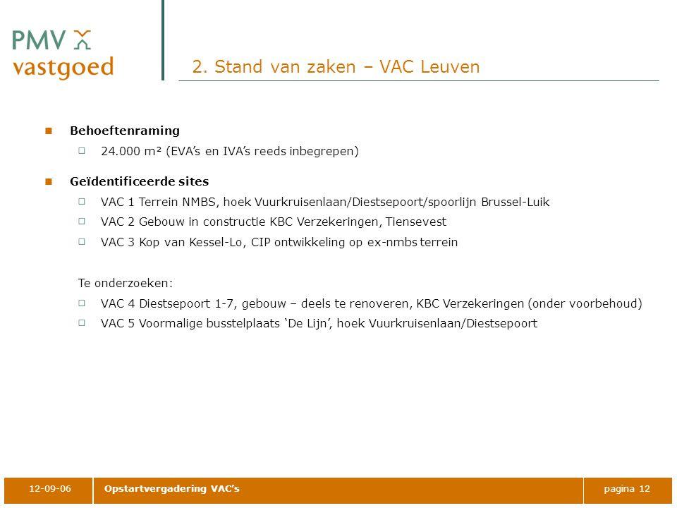 12-09-06Opstartvergadering VAC'spagina 12 2. Stand van zaken – VAC Leuven Behoeftenraming 24.000 m² (EVA's en IVA's reeds inbegrepen) Geïdentificeerde