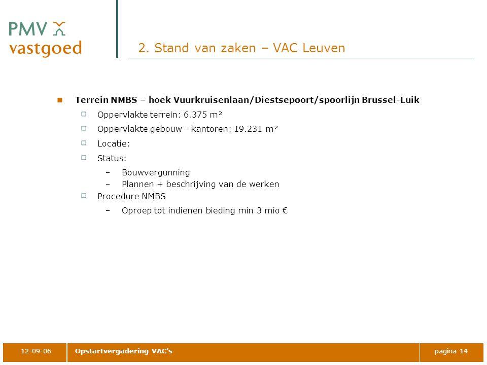 12-09-06Opstartvergadering VAC'spagina 14 2. Stand van zaken – VAC Leuven Terrein NMBS – hoek Vuurkruisenlaan/Diestsepoort/spoorlijn Brussel-Luik Oppe