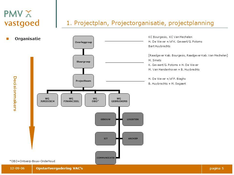 12-09-06Opstartvergadering VAC'spagina 5 1. Projectplan, Projectorganisatie, projectplanning Organisatie Overleggroup Stuurgroep Projectteam WG JURIDI
