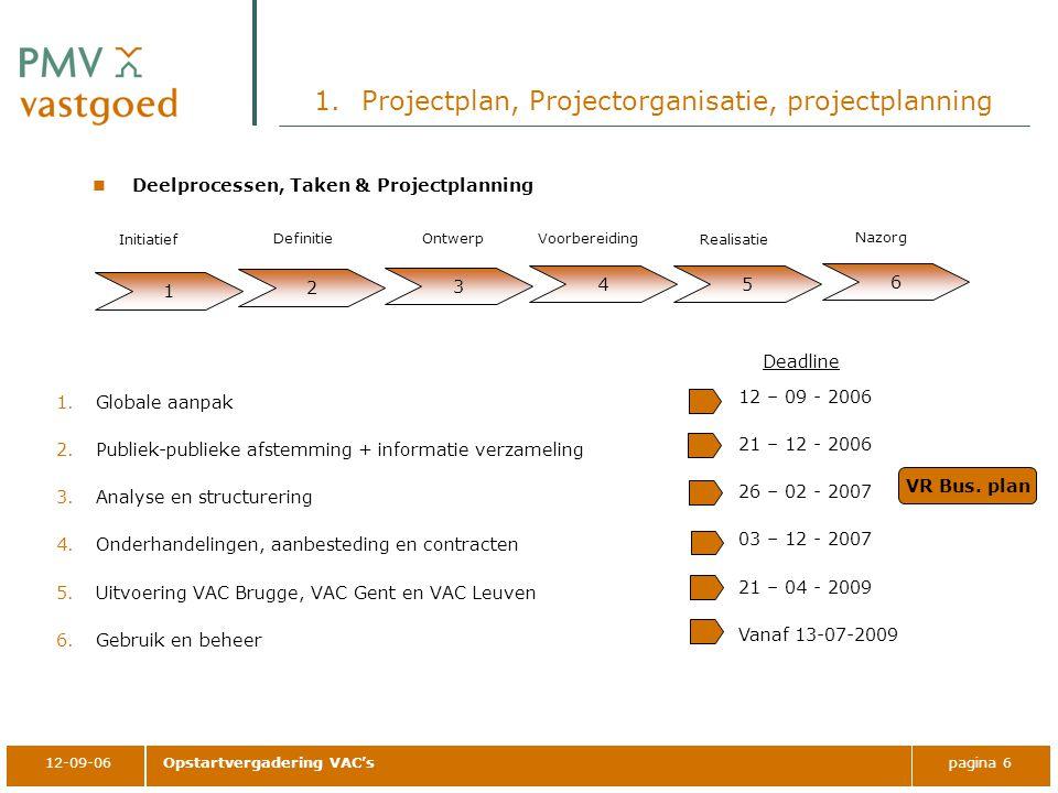 12-09-06Opstartvergadering VAC'spagina 6 1.Projectplan, Projectorganisatie, projectplanning Deelprocessen, Taken & Projectplanning 1 Initiatief Definitie Realisatie Nazorg Ontwerp Voorbereiding 1.Globale aanpak 2.Publiek-publieke afstemming + informatie verzameling 3.Analyse en structurering 4.Onderhandelingen, aanbesteding en contracten 5.Uitvoering VAC Brugge, VAC Gent en VAC Leuven 6.Gebruik en beheer 2 3 4 5 6 12 – 09 - 2006 21 – 12 - 2006 26 – 02 - 2007 03 – 12 - 2007 21 – 04 - 2009 Vanaf 13-07-2009 Deadline VR Bus.