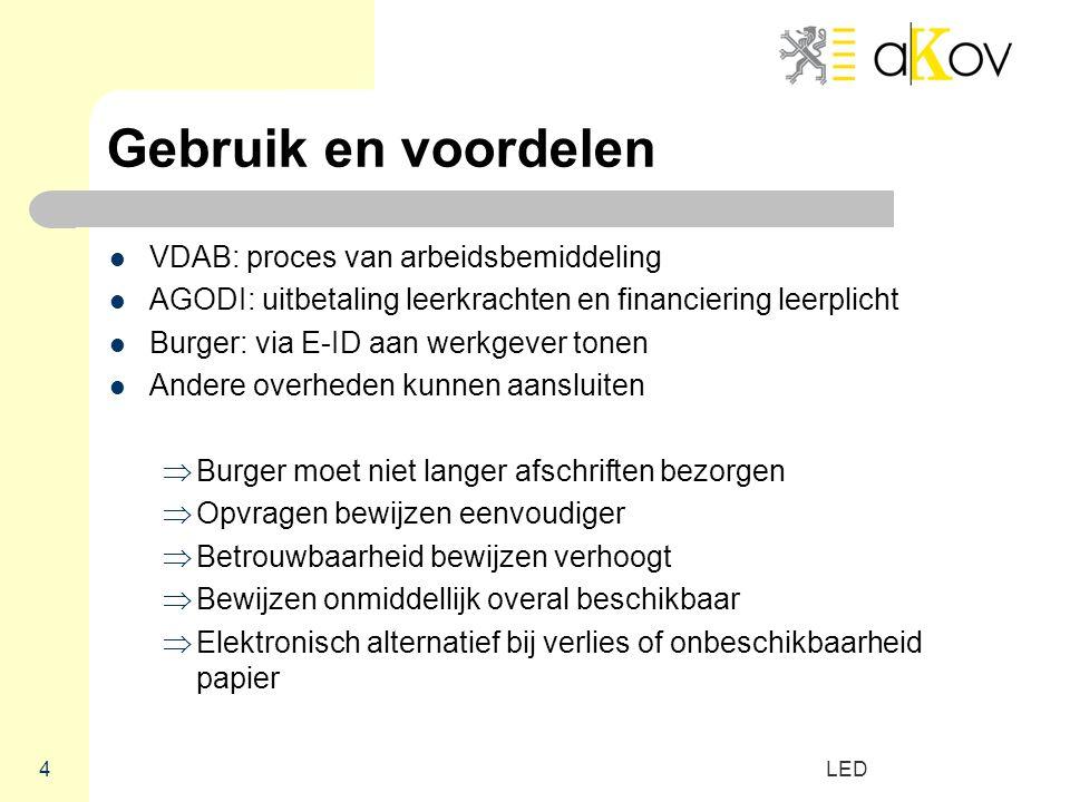 LED 4 Gebruik en voordelen VDAB: proces van arbeidsbemiddeling AGODI: uitbetaling leerkrachten en financiering leerplicht Burger: via E-ID aan werkgev