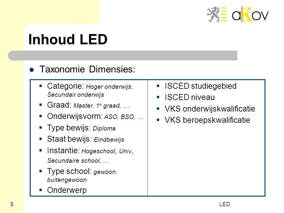 LED 5 Inhoud LED Taxonomie Dimensies:  Categorie: Hoger onderwijs, Secundair onderwijs  Graad: Master, 1 e graad, …  Onderwijsvorm: ASO, BSO, …  T