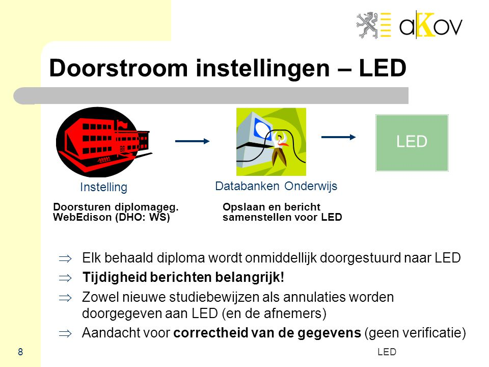 LED 8 Doorstroom instellingen – LED  Elk behaald diploma wordt onmiddellijk doorgestuurd naar LED  Tijdigheid berichten belangrijk!  Zowel nieuwe s
