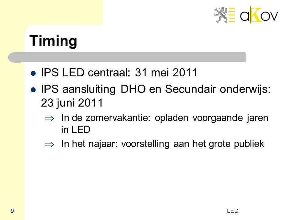 LED 9 Timing IPS LED centraal: 31 mei 2011 IPS aansluiting DHO en Secundair onderwijs: 23 juni 2011  In de zomervakantie: opladen voorgaande jaren in