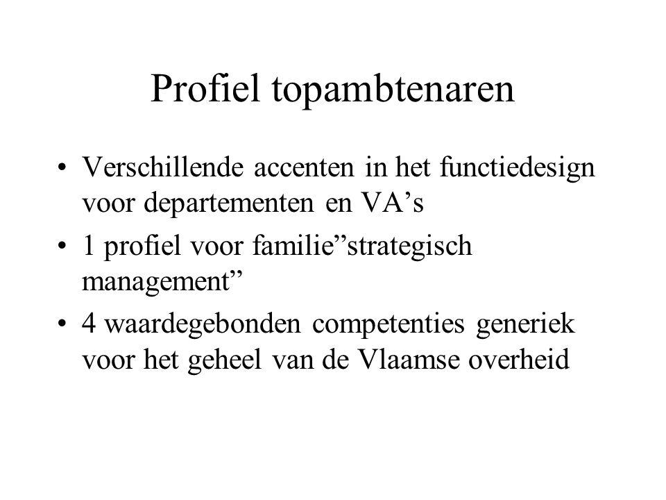 """Profiel topambtenaren Verschillende accenten in het functiedesign voor departementen en VA's 1 profiel voor familie""""strategisch management"""" 4 waardege"""