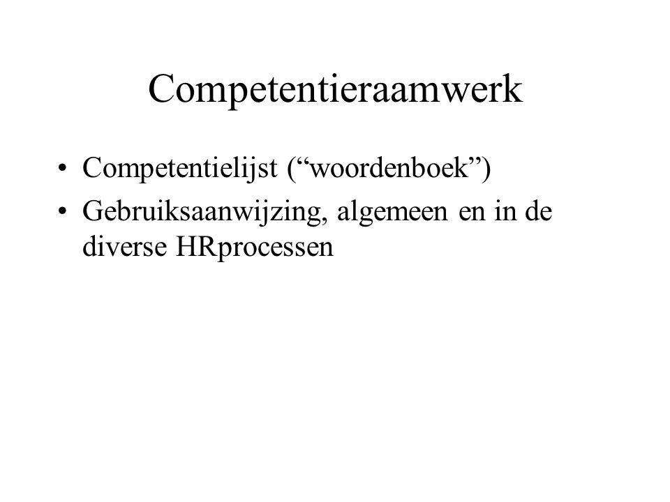 """Competentieraamwerk Competentielijst (""""woordenboek"""") Gebruiksaanwijzing, algemeen en in de diverse HRprocessen"""