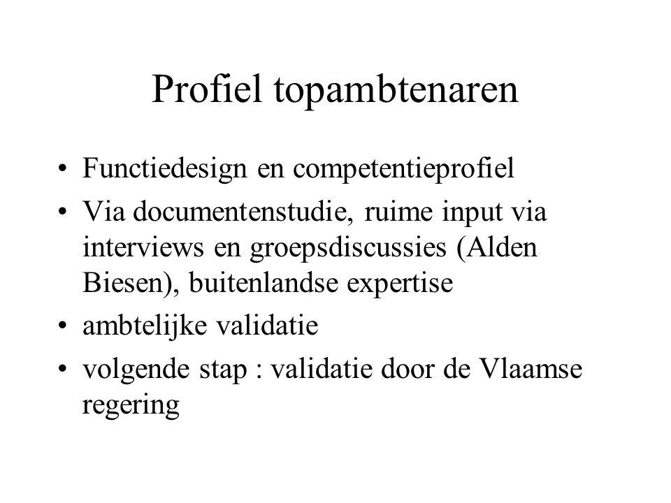 Profiel topambtenaren Functiedesign en competentieprofiel Via documentenstudie, ruime input via interviews en groepsdiscussies (Alden Biesen), buitenl