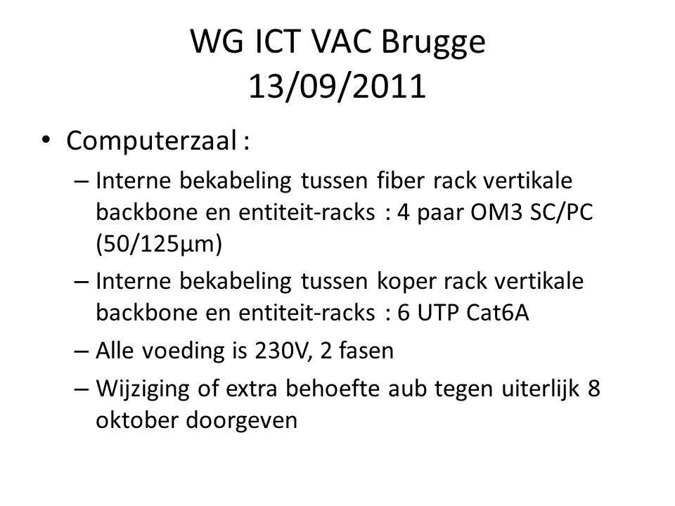 WG ICT VAC Brugge 13/09/2011 WLAN – Offerteverzoek ingediend cfr.