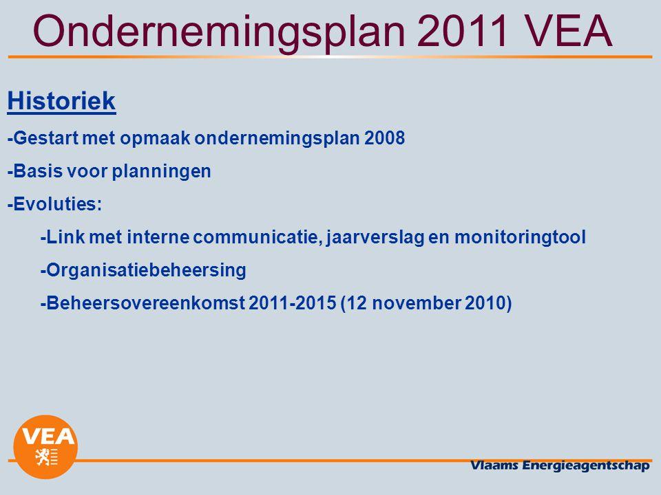 Ondernemingsplan 2011 VEA Historiek -Gestart met opmaak ondernemingsplan 2008 -Basis voor planningen -Evoluties: -Link met interne communicatie, jaarverslag en monitoringtool -Organisatiebeheersing -Beheersovereenkomst 2011-2015 (12 november 2010)