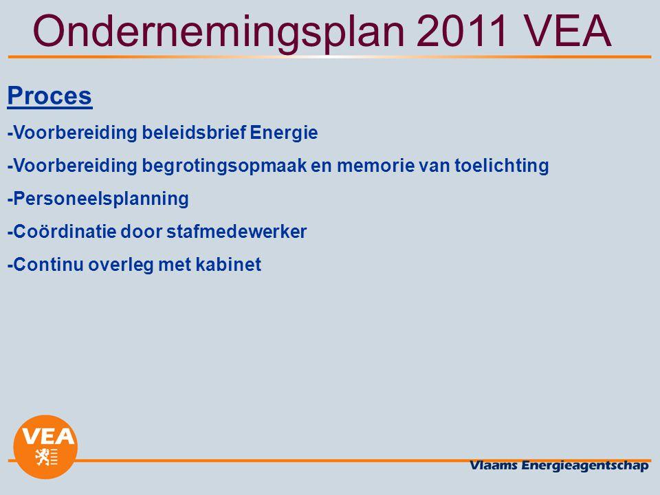 Ondernemingsplan 2011 VEA Proces -Voorbereiding beleidsbrief Energie -Voorbereiding begrotingsopmaak en memorie van toelichting -Personeelsplanning -Coördinatie door stafmedewerker -Continu overleg met kabinet