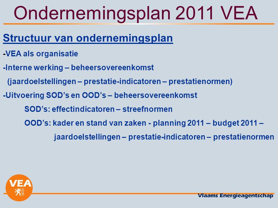 Ondernemingsplan 2011 VEA Structuur van ondernemingsplan -VEA als organisatie -Interne werking – beheersovereenkomst (jaardoelstellingen – prestatie-indicatoren – prestatienormen) -Uitvoering SOD's en OOD's – beheersovereenkomst SOD's: effectindicatoren – streefnormen OOD's: kader en stand van zaken - planning 2011 – budget 2011 – jaardoelstellingen – prestatie-indicatoren – prestatienormen