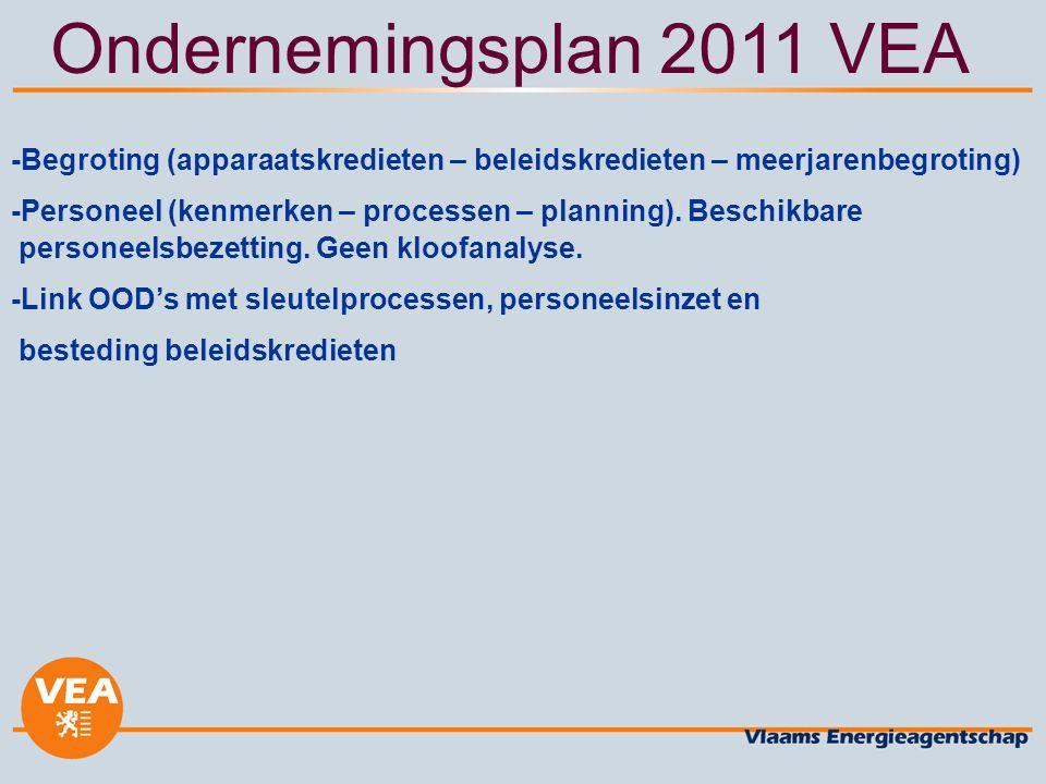 -Begroting (apparaatskredieten – beleidskredieten – meerjarenbegroting) -Personeel (kenmerken – processen – planning).