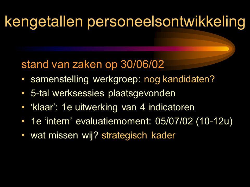 kengetallen personeelsontwikkeling stand van zaken op 30/06/02 samenstelling werkgroep: nog kandidaten? 5-tal werksessies plaatsgevonden 'klaar': 1e u